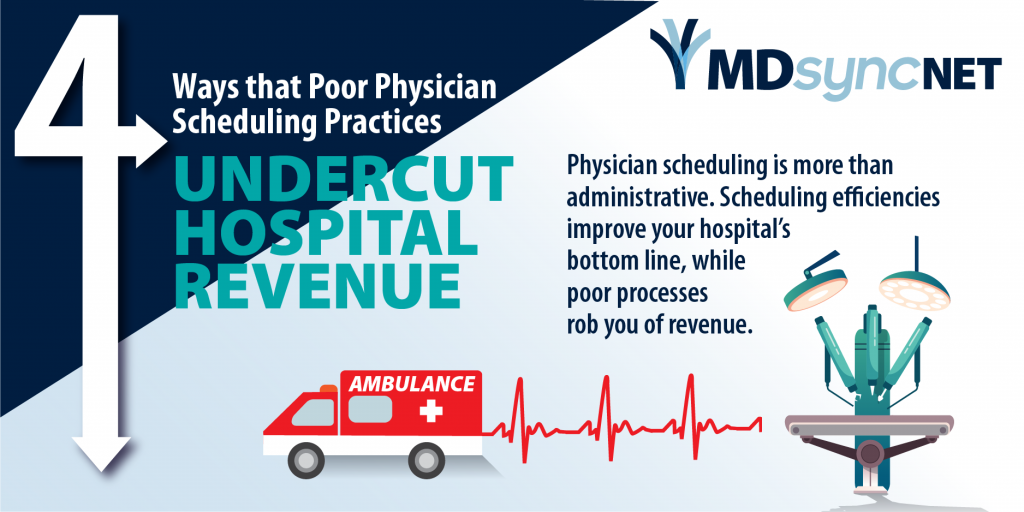Infographic: 4 Ways that Poor Physician Scheduling Practices Undercut Hospital Revenue